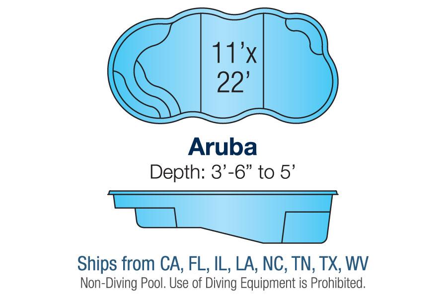 Aruba01.jpg