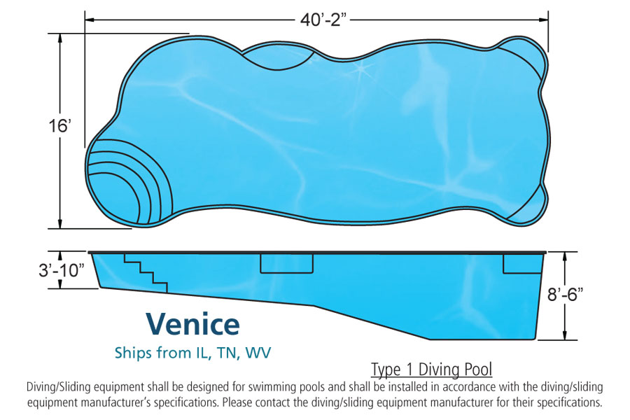 Pool Sizes Lifestyle Fiberglass Pools