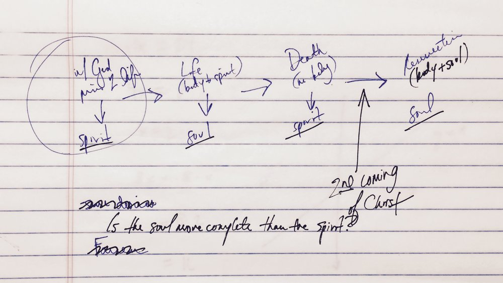 I drew this flow chart while I was chatting with the missionaries. It's a little difficult to read, but it helped me organize my thoughts.