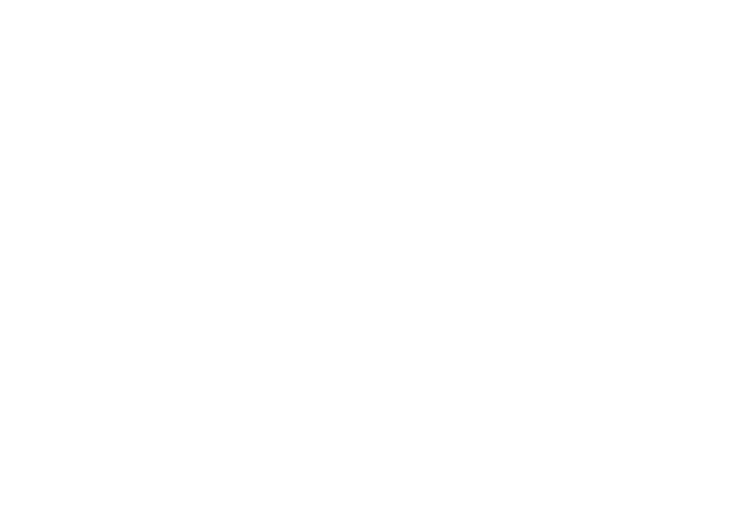 Ever Brighter