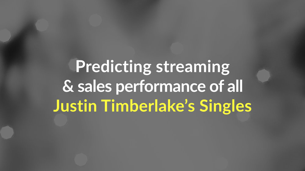 Hyperlive's music-focused algorithm predicted streaming and sales performance of Justin Timberlake's singles with 80% accuracy.