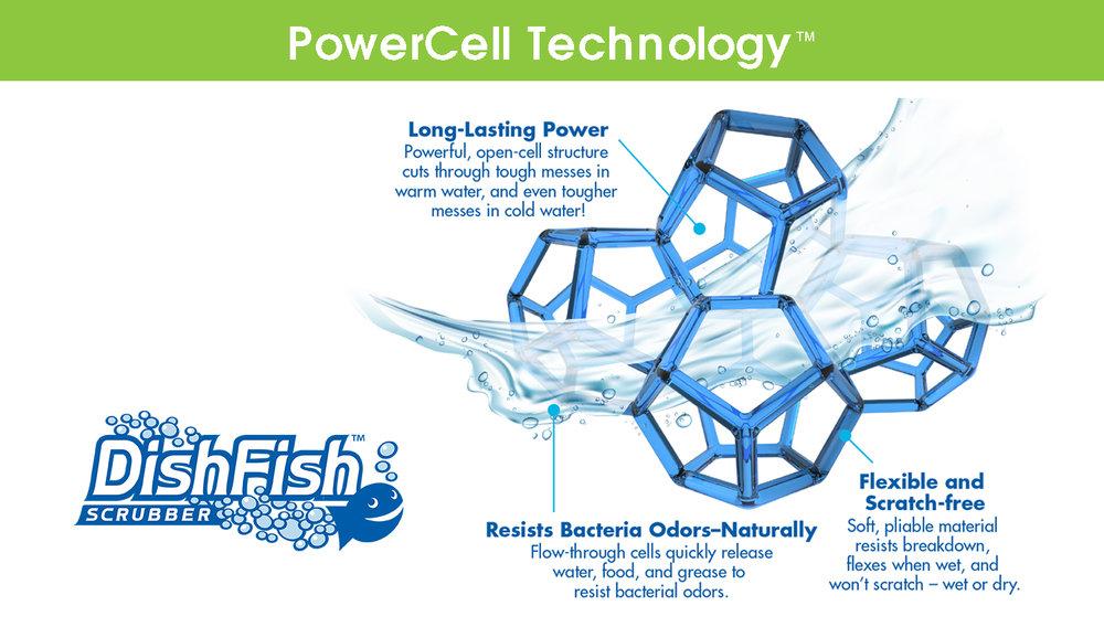 dish-fish-scrubber-powercell-technology-01.jpg