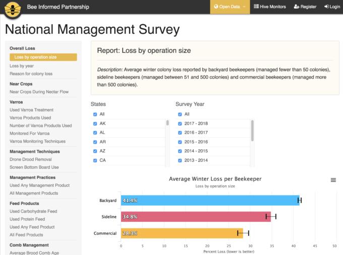Bee Informed Survey 2019.png