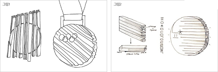 This illustrates the construction process of the medal design.