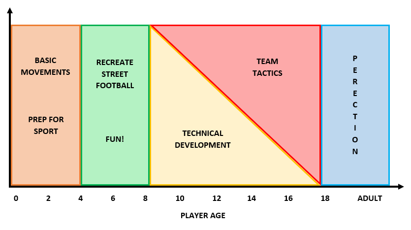 Player Development Pathway 1.png
