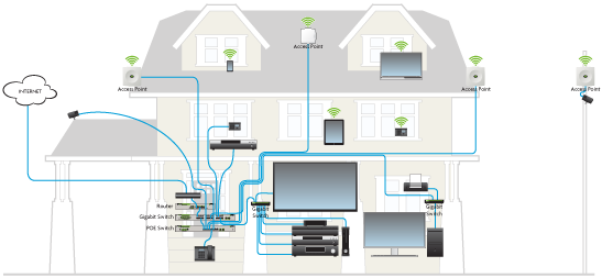 Services — Home Automation - Custom Audio Video Installation ...