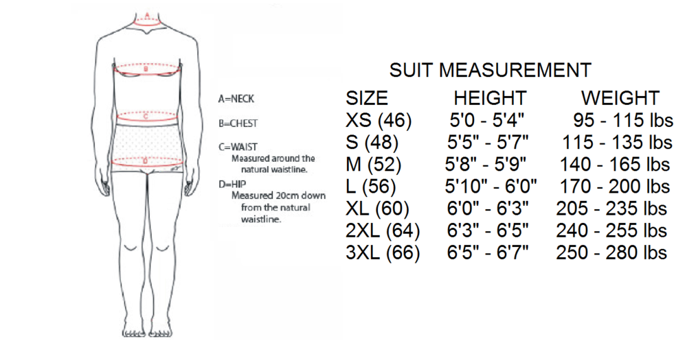 Suit Measurement with Numbers.png