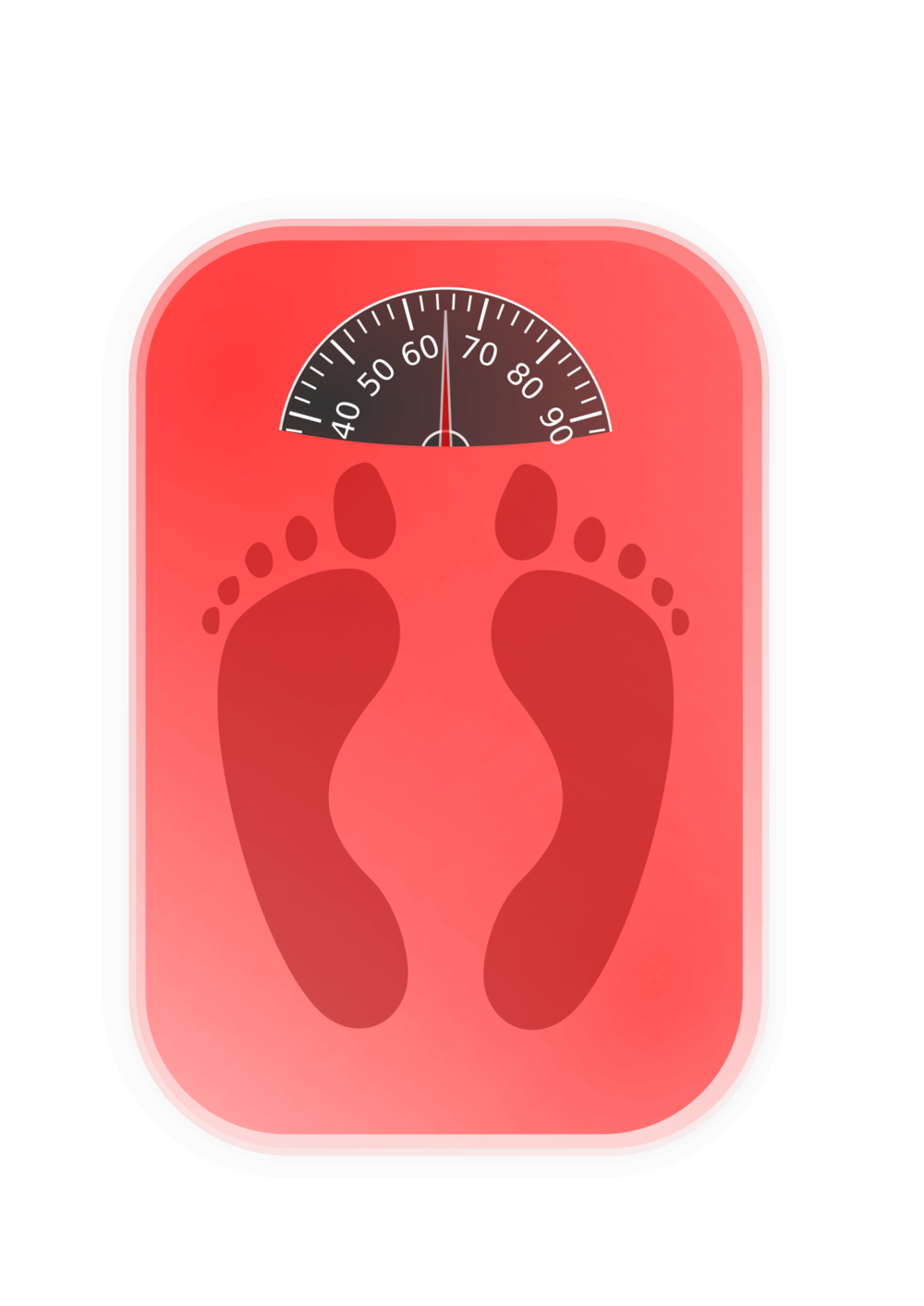Measurements   Tracking measurements and ensuring you stay on top of your goals