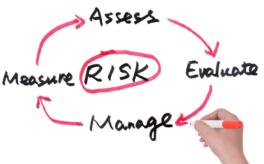 Risk process.jpg