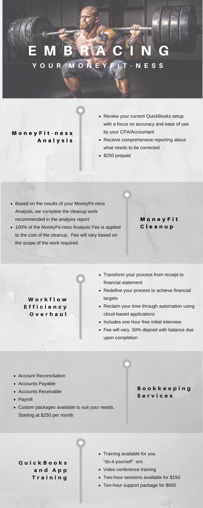 Website MoneyFit Product Offering.png