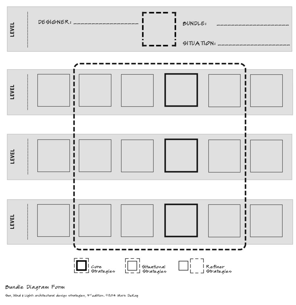 p106 Bundle Diagram Form