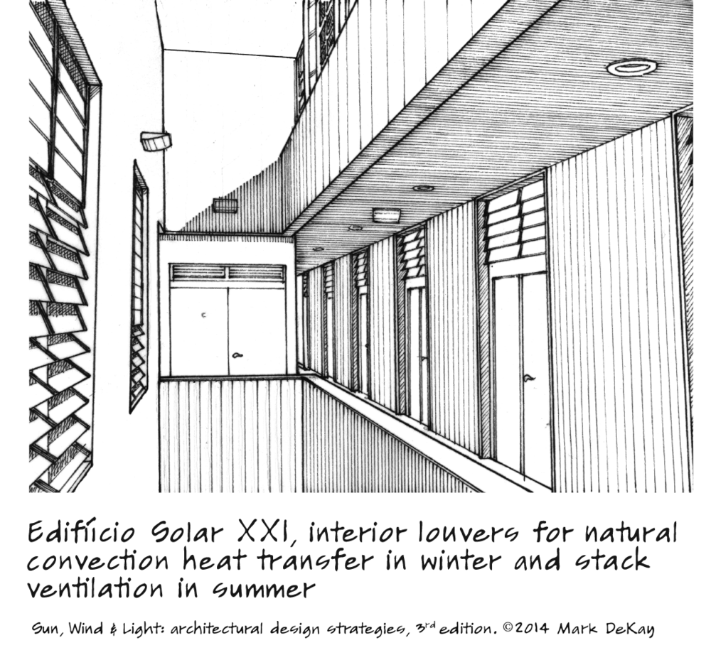 p173 Edificio Solar Interior