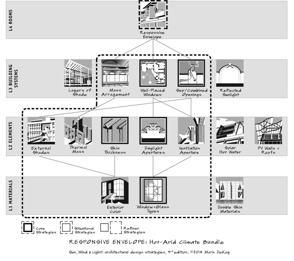 p188 Responsive Envelope