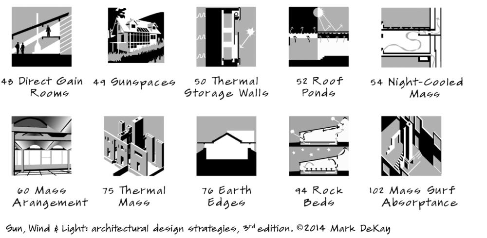 p69 Icons