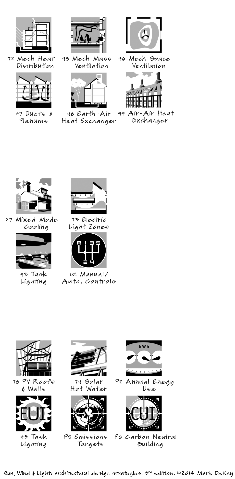 p71 Icons