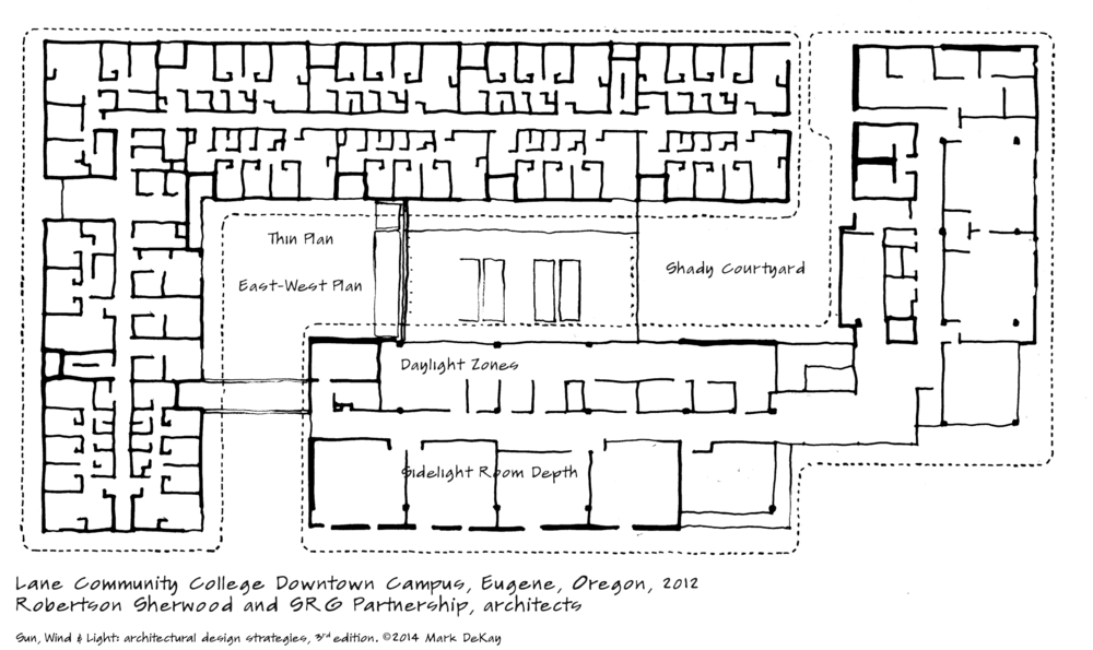 p72 Lane Community College Plan