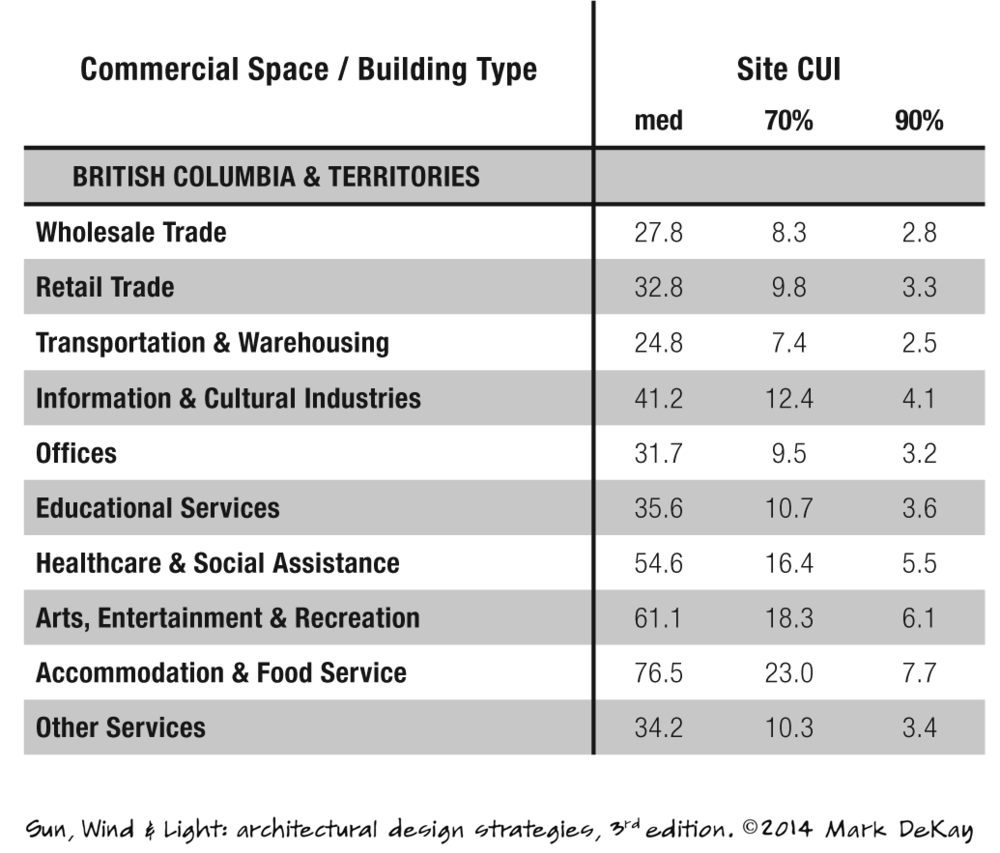 p285 Commercial Space, Canada