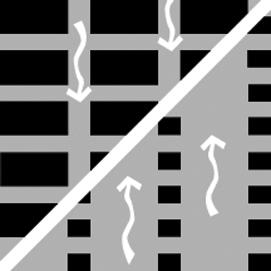 D7 Loose or Dense Urban Patterns