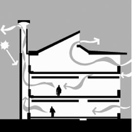 D53 Stack Ventilation