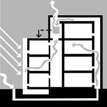 D72 Mechanical Heat Distribution
