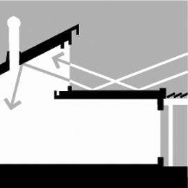 D81 Solar Reflectors