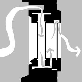 D87 Air Flow Windows