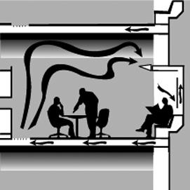 D95 Mechanical Mass Ventilation