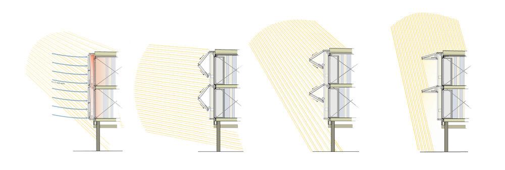 Figure 5.17a