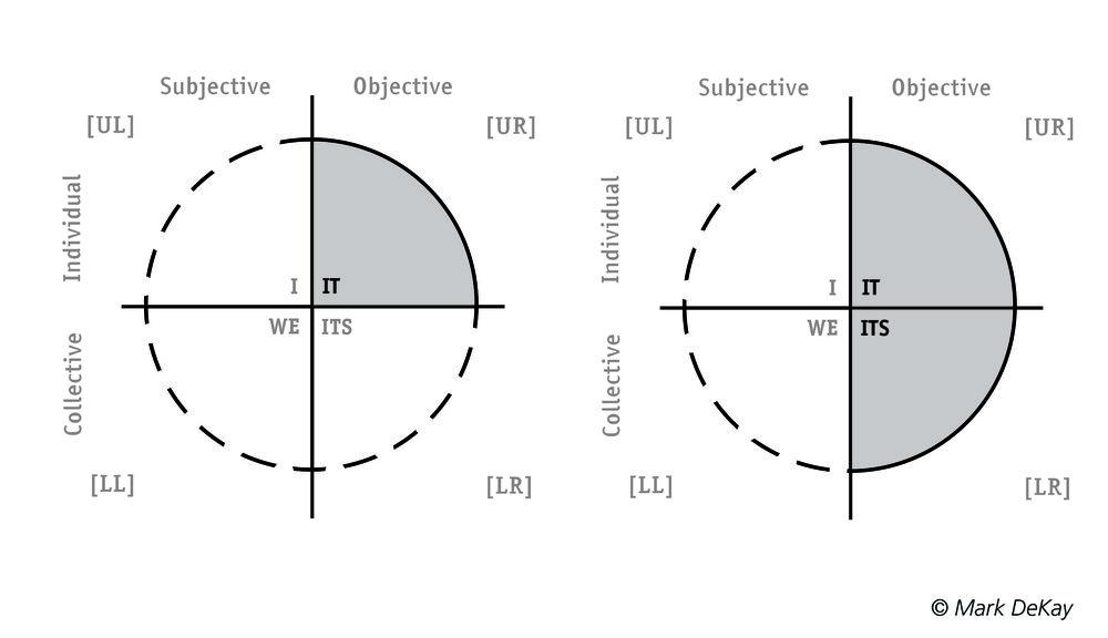 Figure i.8