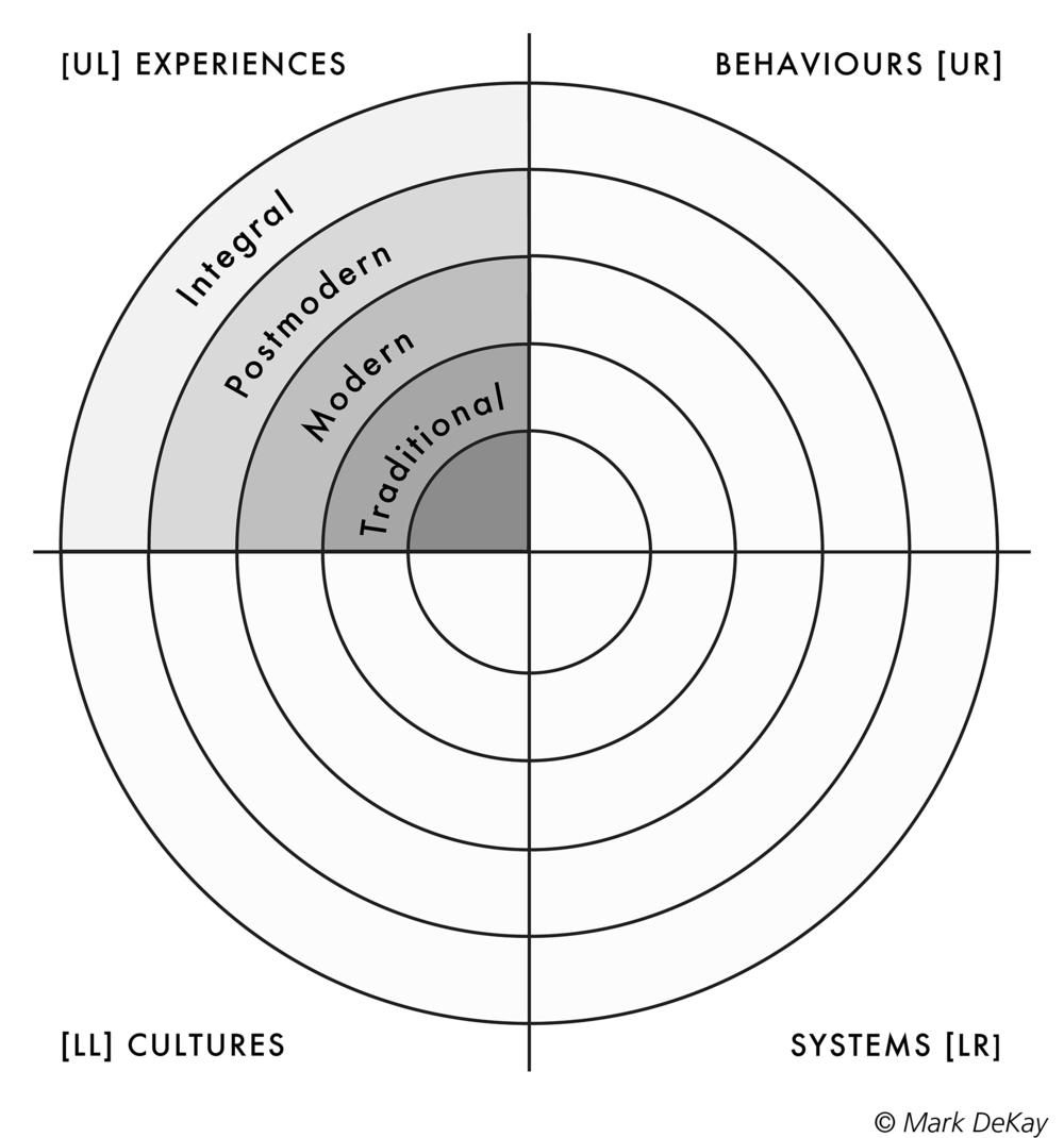 Figure 10.1b