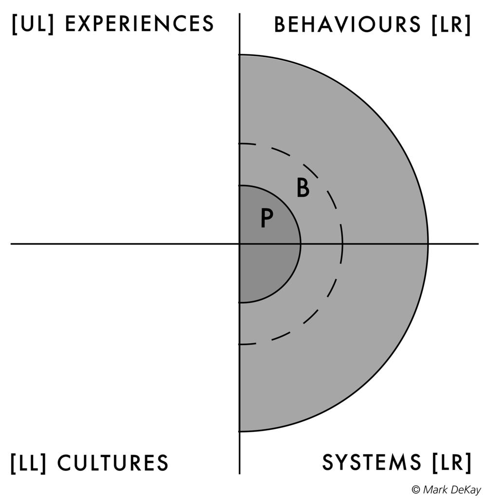 Figure 19.6