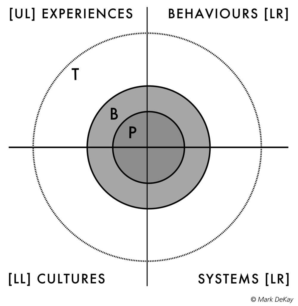 Figure 19.8