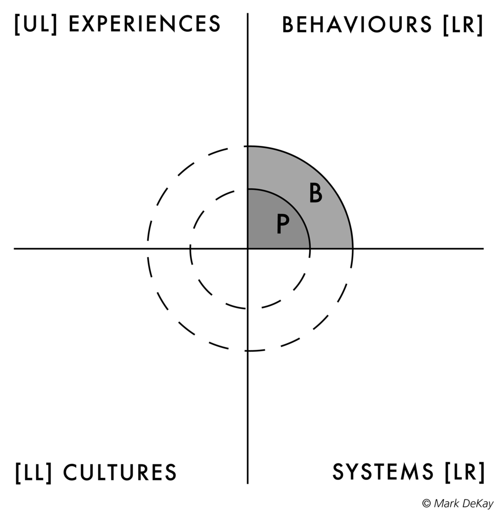 Figure 19.10