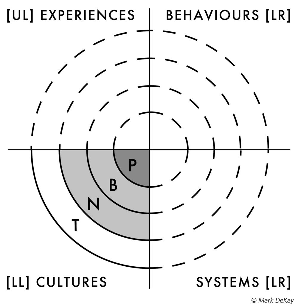 Figure 19.13