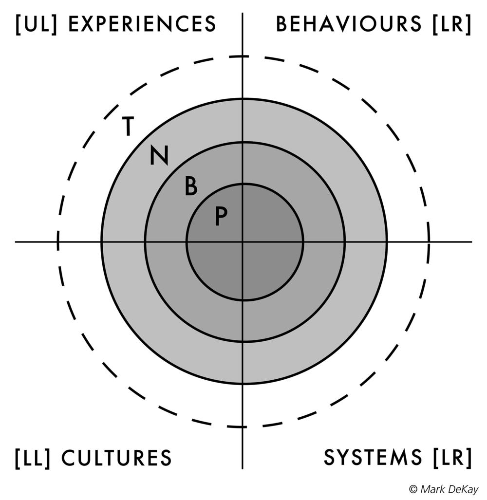 Figure 19.16