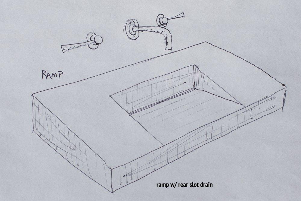 5-Sink Styles-20.jpg