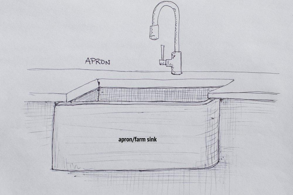20-Sink Styles-24.jpg
