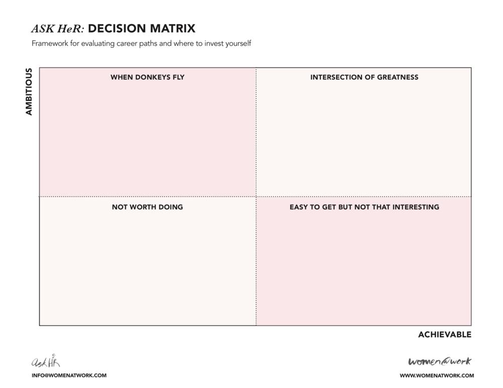 job-career-what-should-i-do-evaluate-decide-figure-out