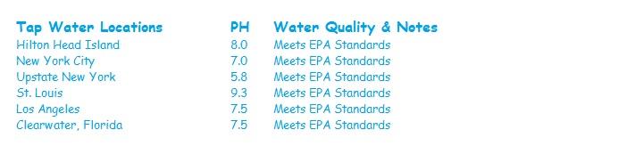 tap-water-ph.jpg