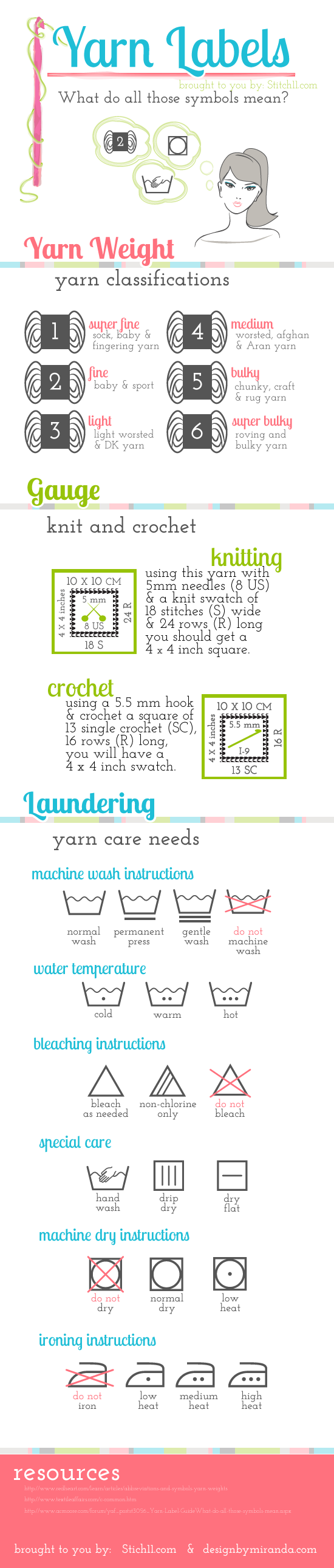 yarn labels