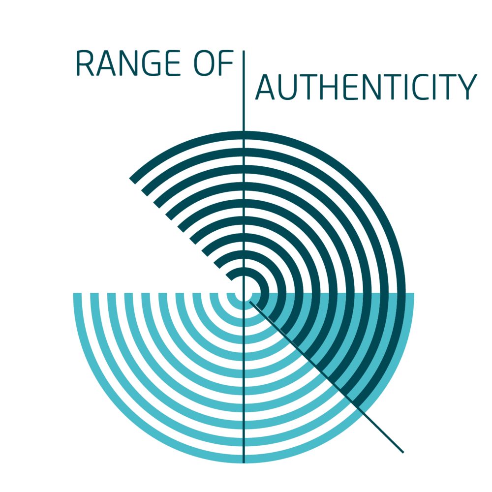 Range of Authenticity 002.png