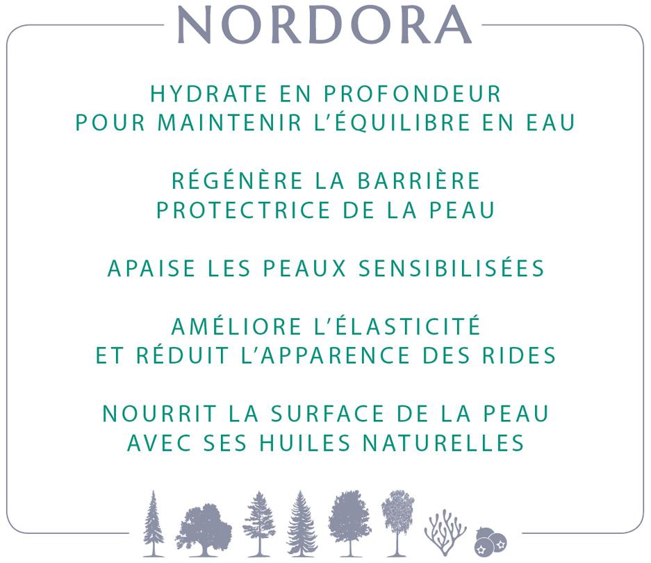 Nordora_5_Actions.jpg