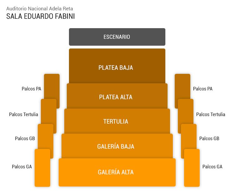 - Galería Alta 1 - $ 1.200Galería Alta 2 - $1.000Galería Baja - $1.500Palcos Galeria Alta - $1.000Palcos Galería Baja - $1.200Palcos Platea Alta $2.000Palcos Tertulia - $1.700Platea Alta - $2.000Platea Baja - $2.300Tertulia - $1.700