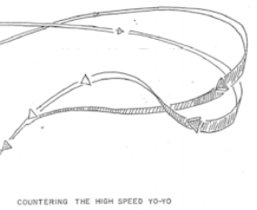 Boyd's depiction of countering the High-Speed Yo-Yo (page 69 of the Aerial Attack Study)
