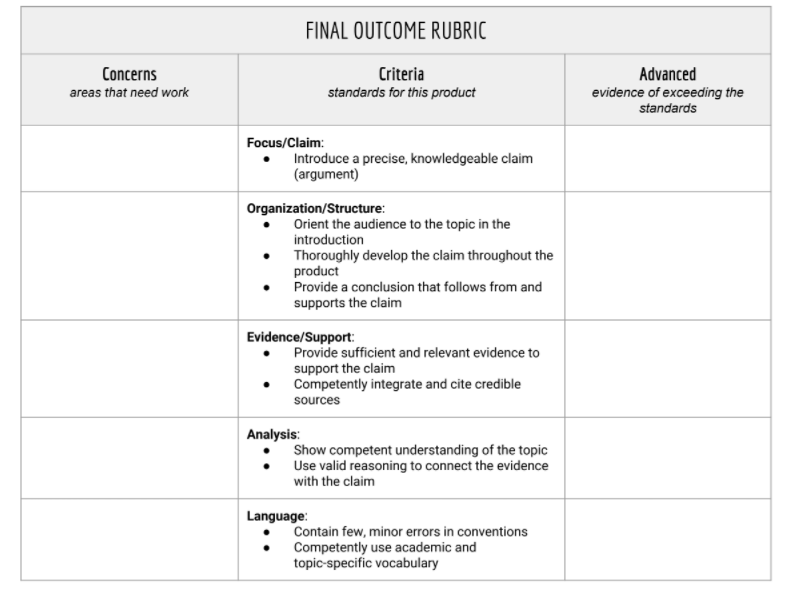 The one-point rubric associated with this task.