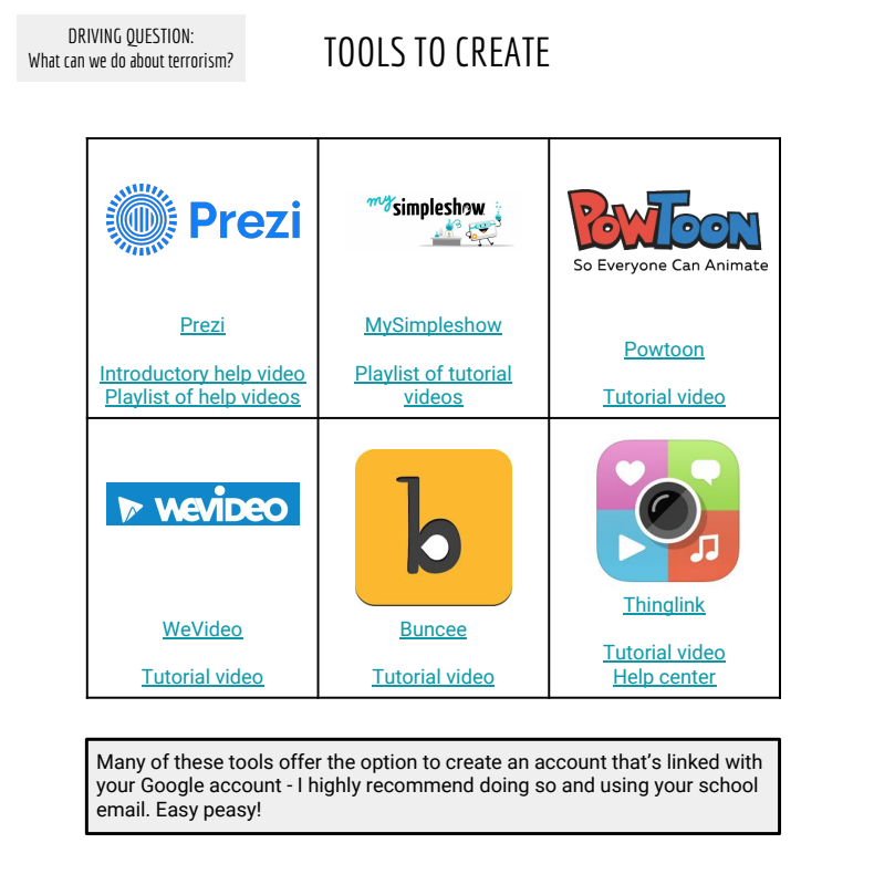 The six tools I'm offering students as options for this project.