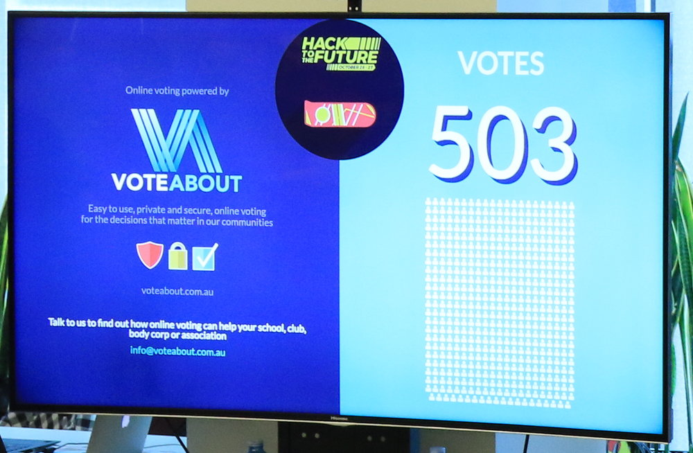 The VoteAbout dashboard shows live voting progress - here, with the final number of votes cast, 503.