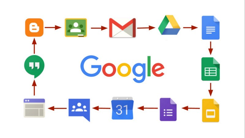 5-Ways-Technology-Can-Transform-Your-Business-Google-Paddl