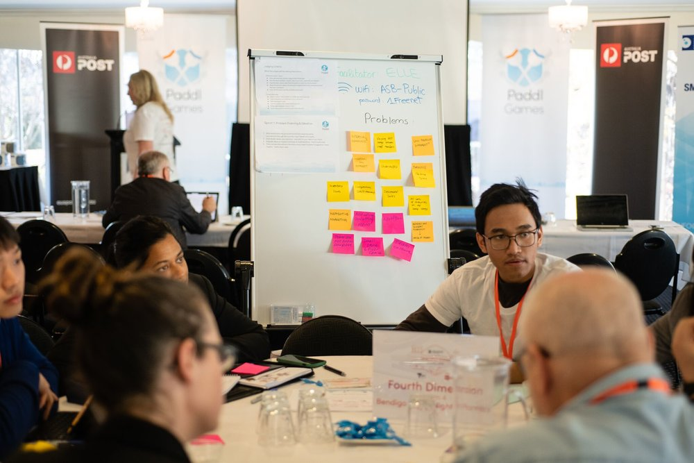 Australia-Post-COSBOA-Innovation-Games-Day-2-Bendigo-Design-Thinking-Sprints.jpg
