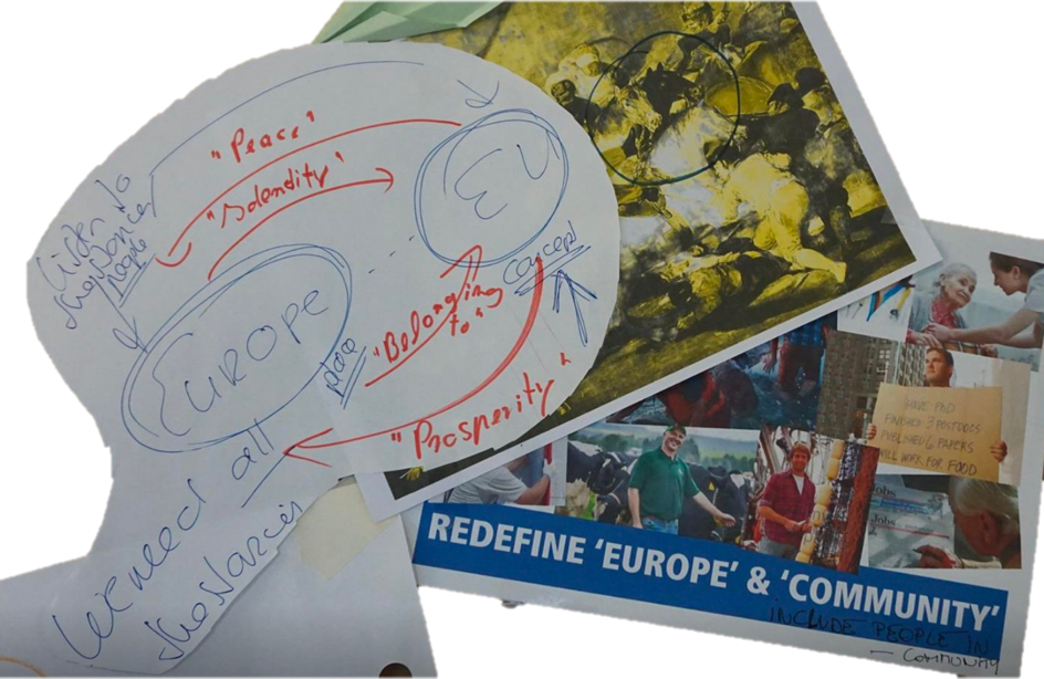 What is the relation between People and Institutions? - Harvest from the World Café